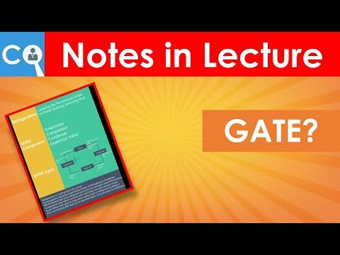 Cornell Technique For making Notes in Classroom Lectures For GATE