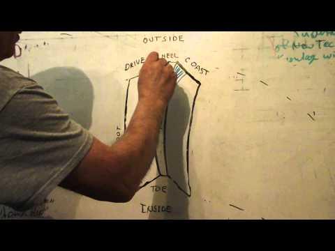 Ring & Pinion Patterns explained, back lash vs pinion depth