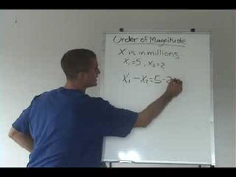 Math Videos - Order of Magnitude