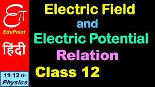 E = - ∇V || ELECTRIC FIELD is negative GRADIENT of ELECTRIC