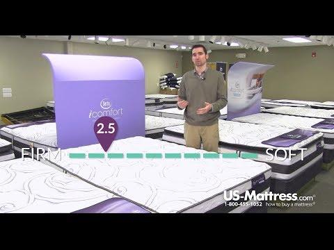 Serta iComfort Hybrid Recognition Extra Firm Mattress Expert Review