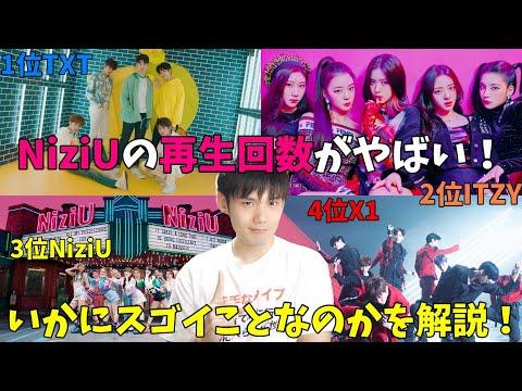 NiziUがデビューMVの24時間再生回数ランキングで3位になりました【虹プロ】