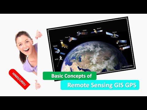 Basic Concepts of Remote Sensing GIS GPS in HINDI