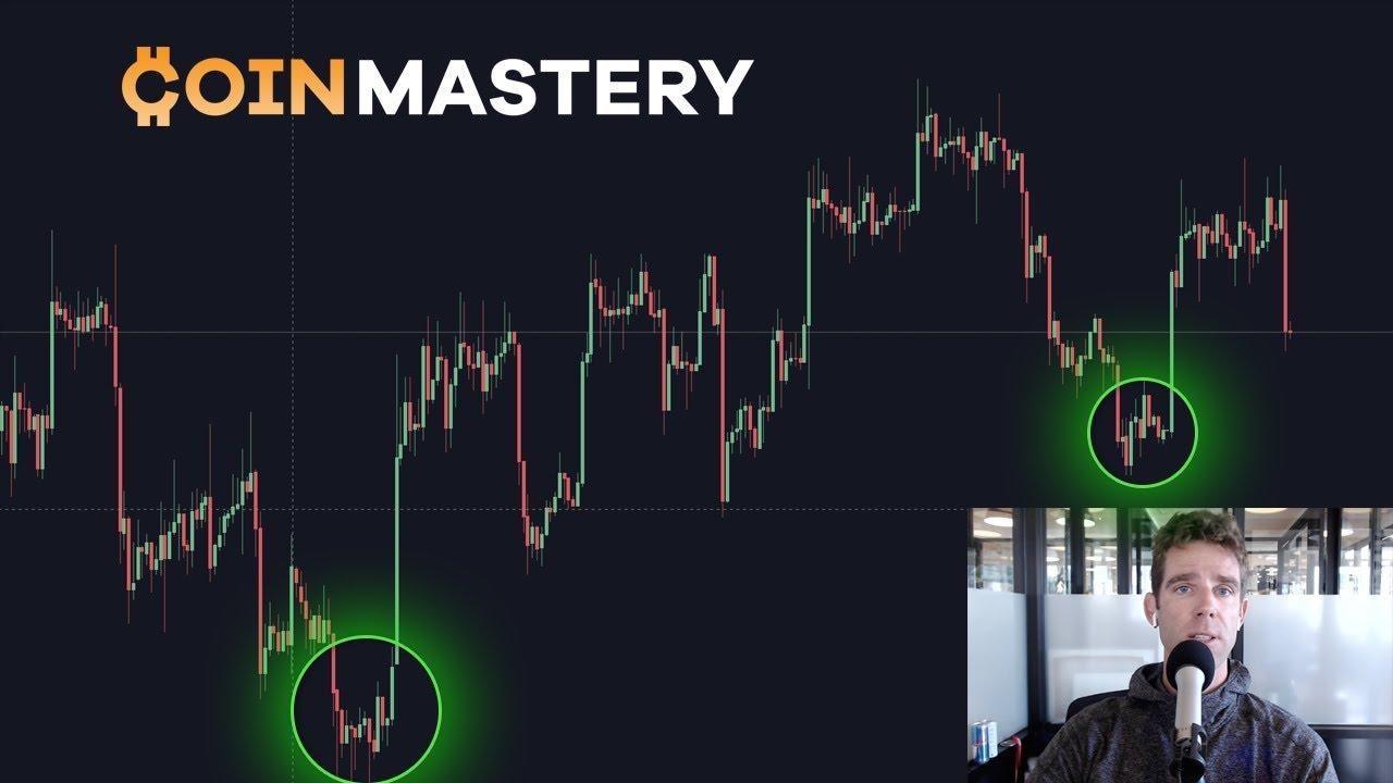 Bitcoin Getting Stronger - June 6th Prophecy? Huobi Fund, ETFs, Building An Asset Class - Ep210
