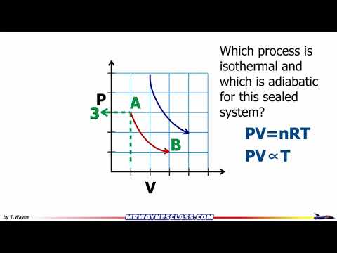 Which process is isothermal and which is adiabatic for this sealed system?