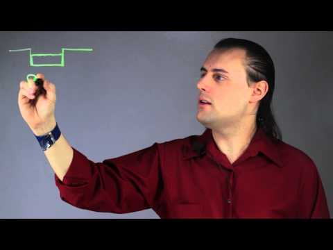 How to Determine the Wetted Perimeter in a Rectangle : Such Great Physics