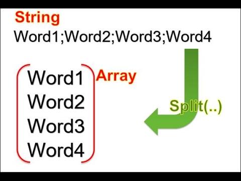 vb.Net: Split a String into Array with Single Words
