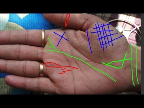 बहुत किस्मत वालों के हाथ में होती ऐसी रेखाएं. Very lucky hand. Hastrekha. Palmistry in hindi