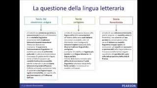 La questione della lingua e i generi letterari nel cinquecento