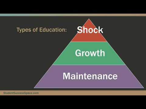 Continuous Education and Learning