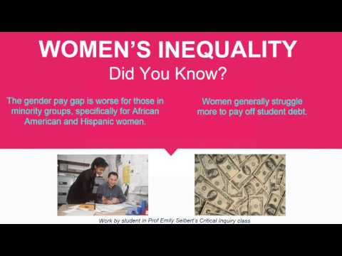 GENDER INEQUALITY presentation by student