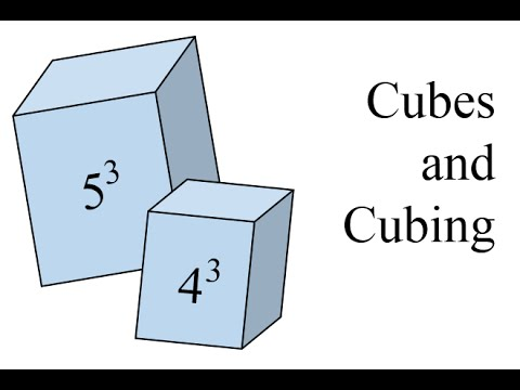 Cubes and Cubing (on a Calculator)