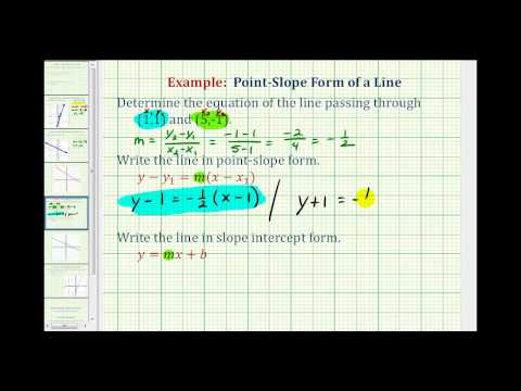 Ex:  Find The Equation of the Line in Point-Slope and Slope Intercept Form Given Two Points