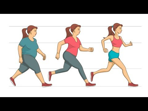 How to Lose Belly Fat Easy - Exercise for Women