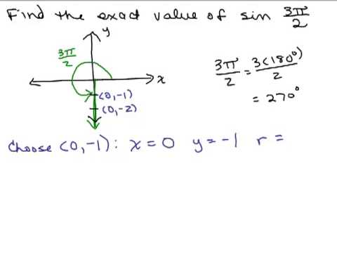 Trig Functions For Quadrantal Angles Part 1