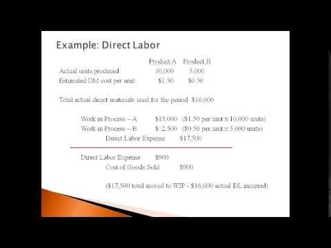 MC11B: Record Manufacturing Transactions Standard Cost Method