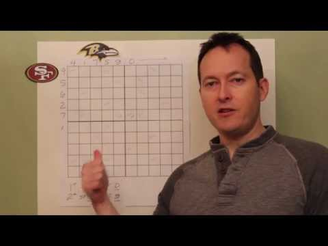 How to play Super Bowl Squares for Super Bowl Party