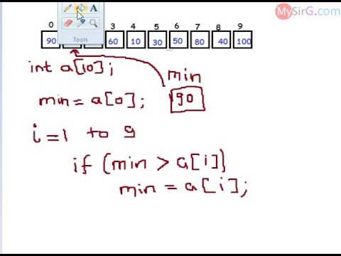 C Program to find smallest among 10 numbers Hindi
