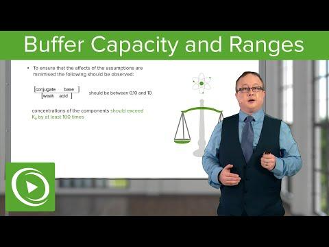 Buffers: Capacity & Ranges – Chemistry | Lecturio