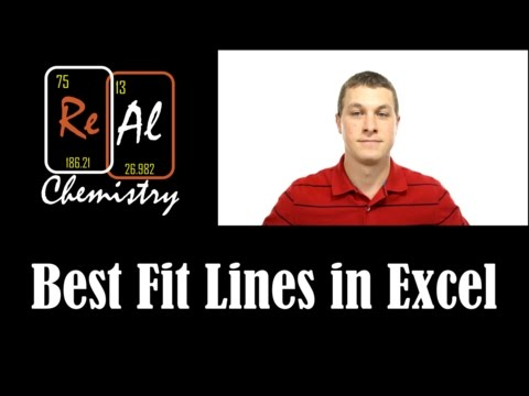Graphs and best fit lines in excel 2013 - Real Chemistry
