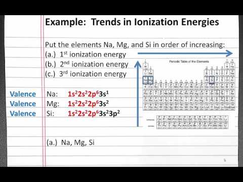 CHEMISTRY 101:  Trends in Ionization Energies