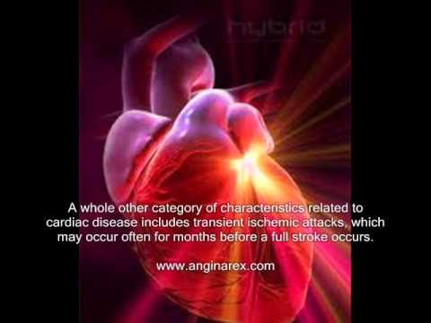arteries blockage symptoms