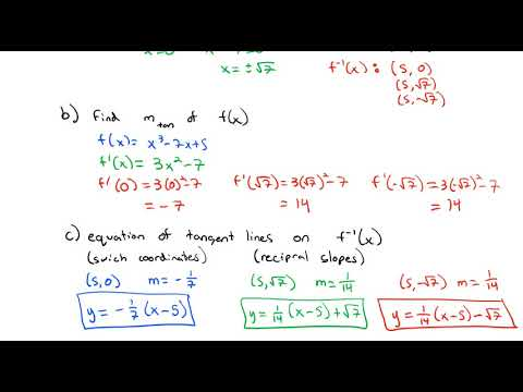 3.7 Derivatives of Inverse Functions