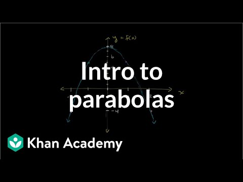 Graphing a parabola with a table of values | Quadratic equations | Algebra I | Khan Academy