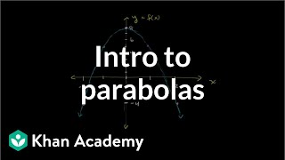 Graphing A Parabola With A Table Of Values Quadratic Equations Algebr
