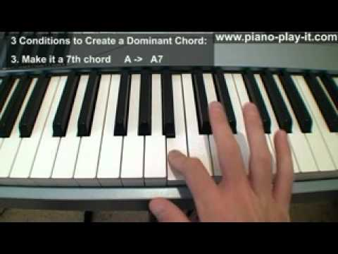 Piano Lesson: Secondary Dominant Chords