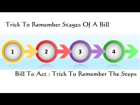 Stages in Passing  A bill : Trick To Remember
