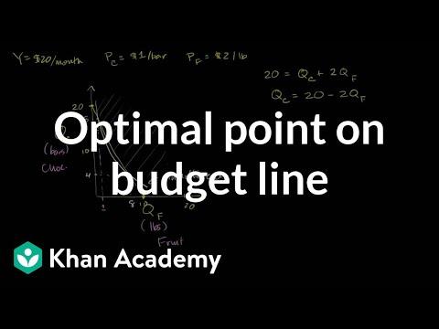 Optimal point on budget line | Microeconomics | Khan Academy