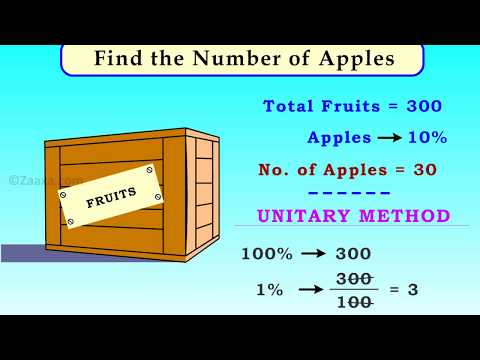 Learn the basics of percentages - Part 3