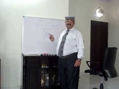How to Check Vastu Directions With Magnetic Compass, How to determine Directions, How check Facing