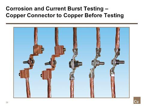 Electrical Connectability: Copper versus Aluminum
