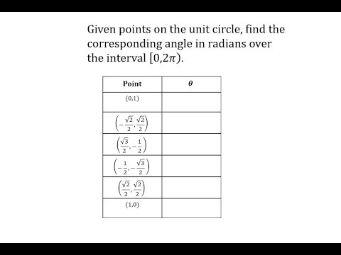 Find Angles Given Points on the Unit Circle [0,2pi)