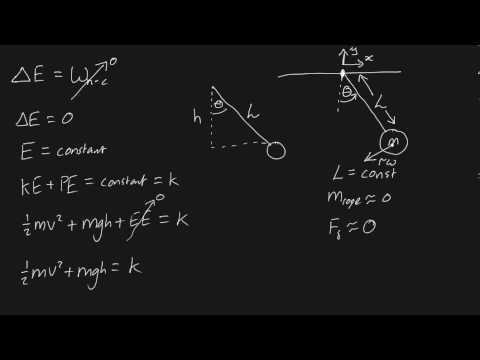 Derivation of Pendulum equations method 1