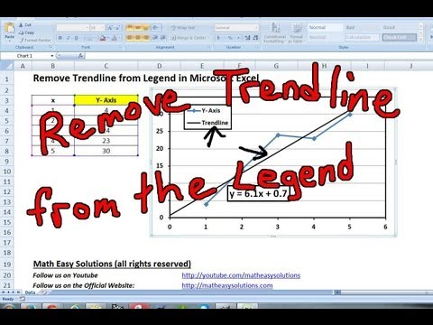 Remove Trendline from the Legend in Microsoft Excel