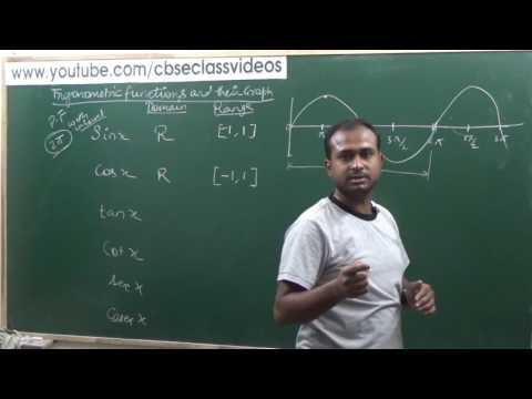 Domain, Range and Graph of Trigonometric functions   CBSE 11 Maths NCERT Ex  3.2 intro Part 3
