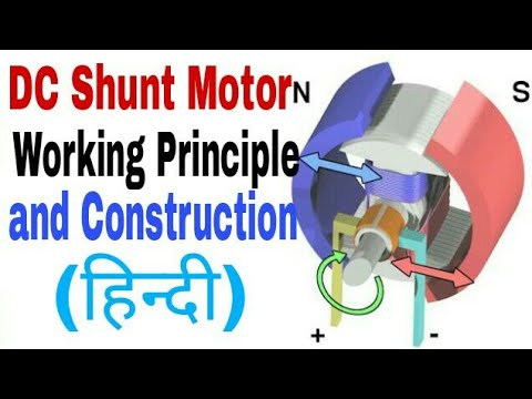 Working Principle and Construction of DC Shunt Motor in Hindi.