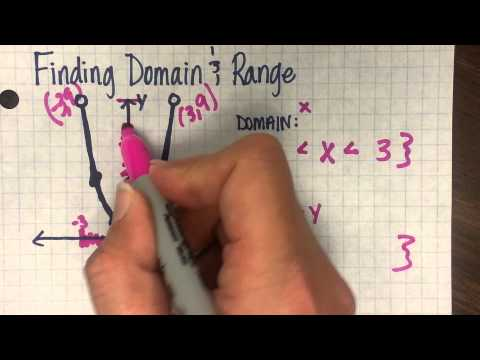 Finding Domain & Range - with Parabolas