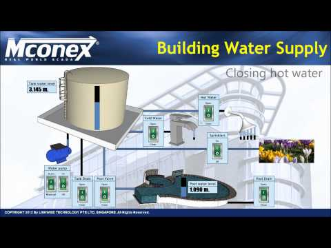 MCONEX for Building Water Supply
