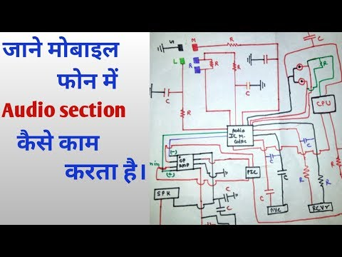 Know about mobile phone Audio Section ? How it work explained in hindi