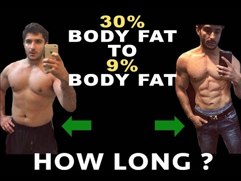 How Long Does It Take To Get Visible Abs