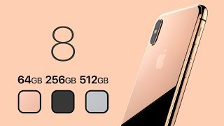 iPhone X Final Release Date, Price & Storage Revealed!
