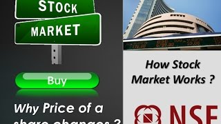 How Stock Market Works | Reason behind the change in share price explained with live example |Hindi