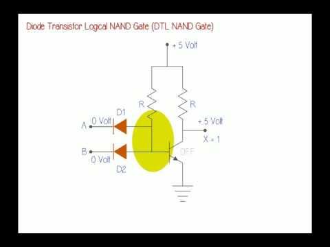 Diode Transistor NAND Gate or DTL NAND Gate
