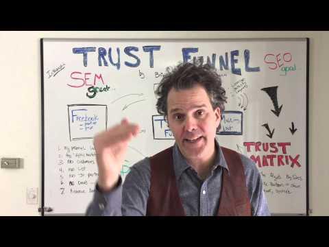 Digital Marketing Success - Style, Substance & Simplicity