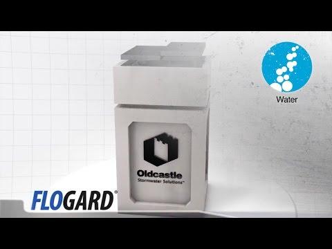 Flogard | Catch Basin Insert Filter