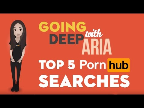 Top 5 Searches on Pornhub